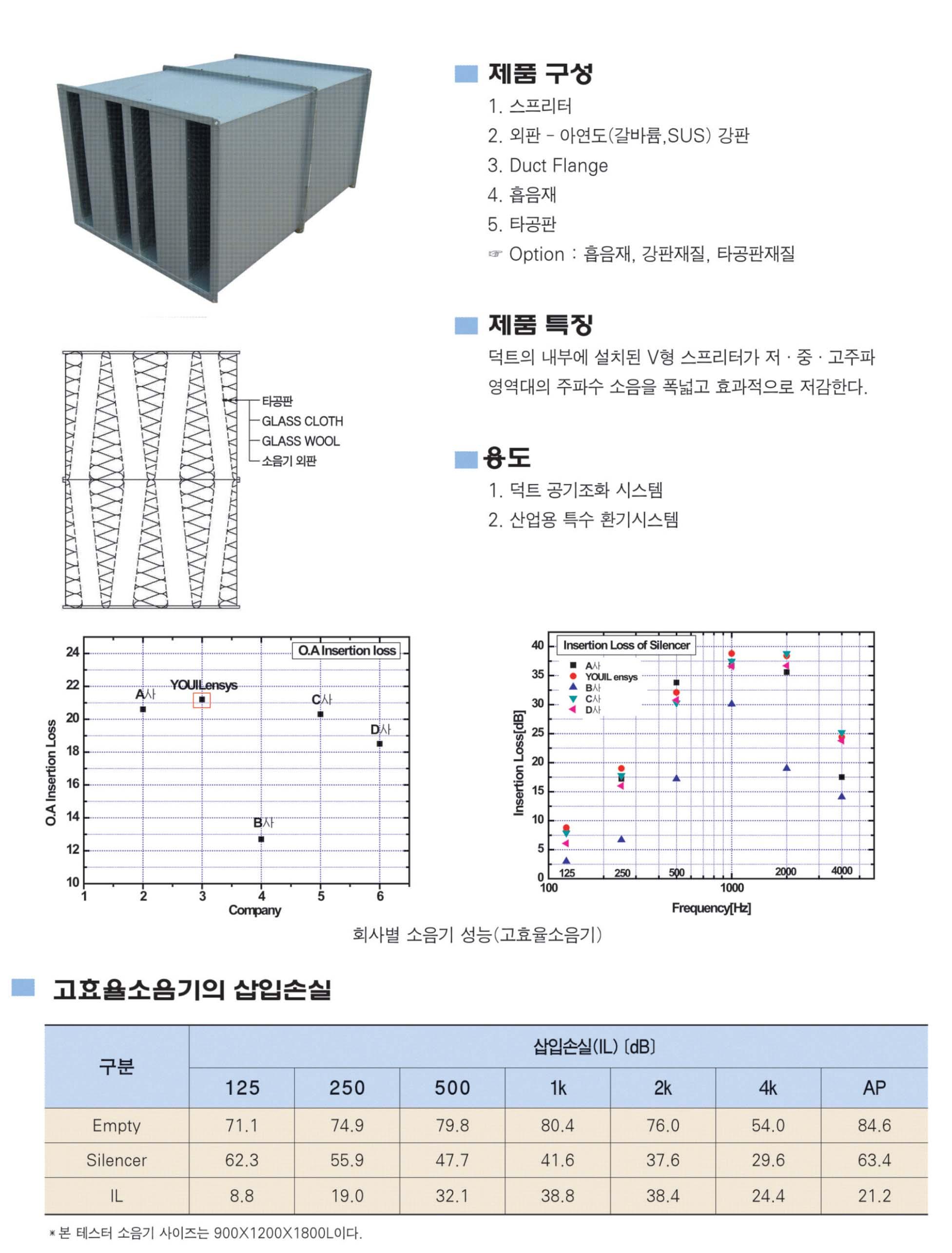 고효율소음기-1.jpg