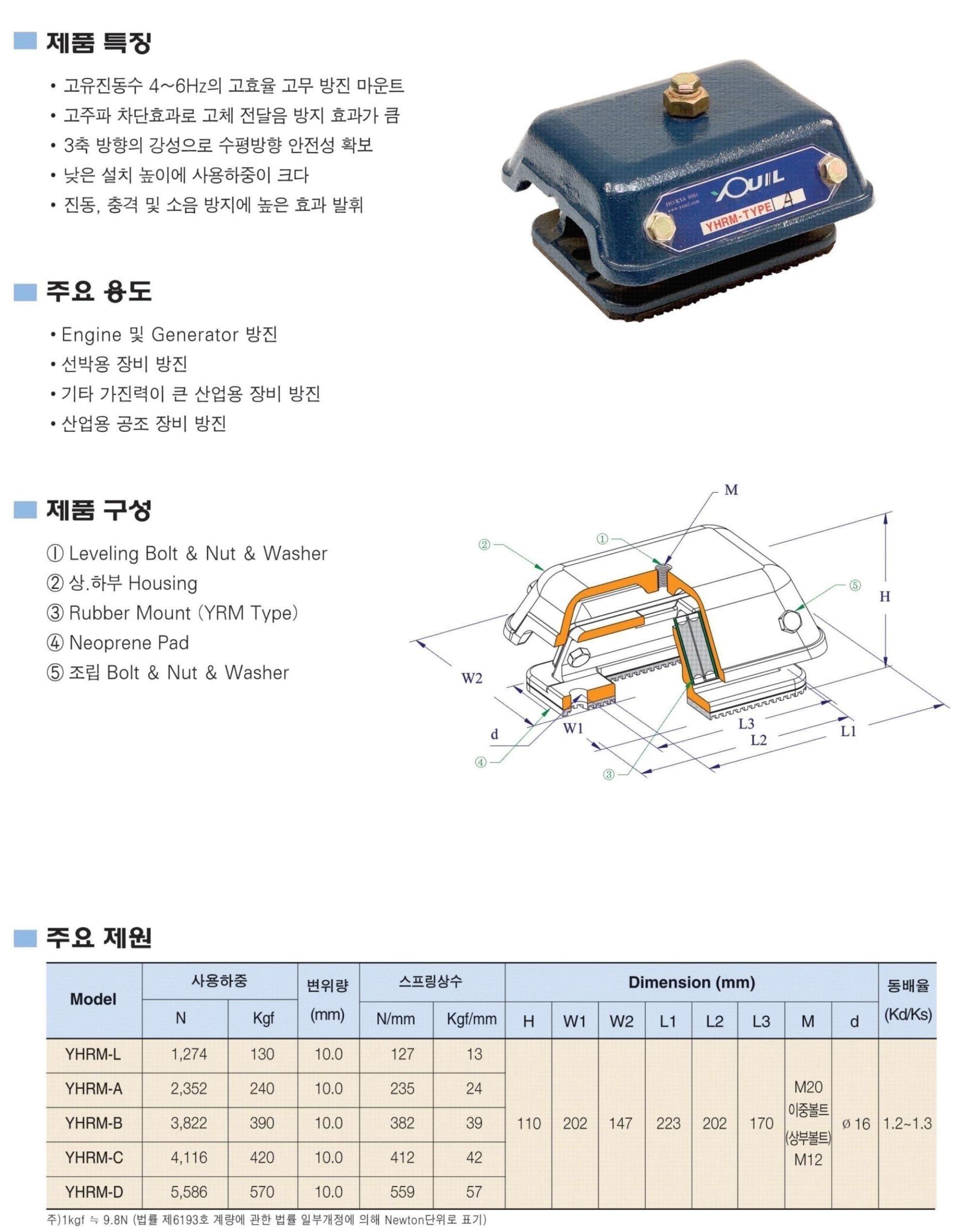 YHRM-1.jpg
